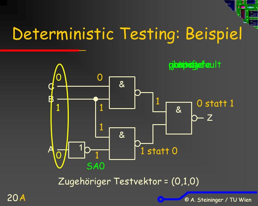 © A. Steininger / TU Wien 20 Deterministic Testing: Beispiel SA0 choose fault 0 0 1 1 justifyactivatepropagate 1 1 0 1 1 statt 0 0 statt 1 Zugehöriger