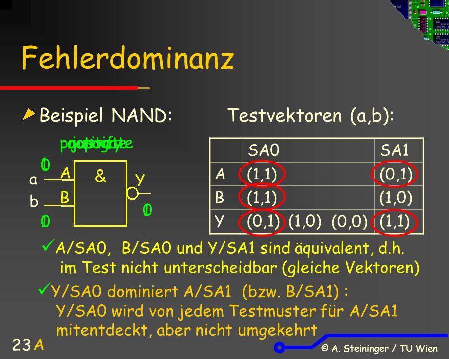 © A. Steininger / TU Wien 23 Fehlerdominanz Beispiel NAND:Testvektoren (a,b): A B Y a b activatepropagate 1 1 justify 0 0 10 (1,1) (0,1)(1,0) (0,0) (0