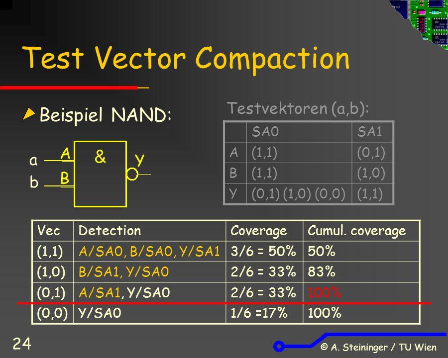 © A. Steininger / TU Wien 24 Test Vector Compaction Beispiel NAND: Testvektoren (a,b): SA0SA1 A(1,1)(0,1) B(1,1)(1,0) Y(0,1) (1,0) (0,0)(1,1) A B Y a