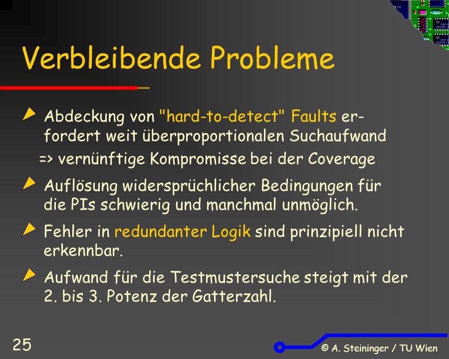 © A. Steininger / TU Wien 25 Verbleibende Probleme Abdeckung von