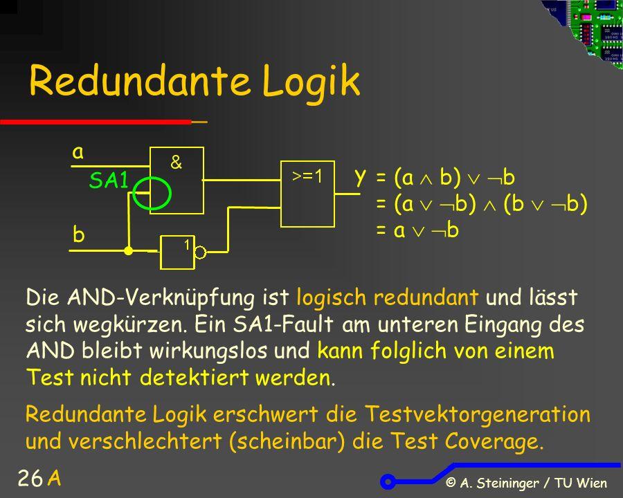 © A. Steininger / TU Wien 26 Redundante Logik a b y = (a  b)   b = (a   b)  (b   b) = a   b SA1 Die AND-Verknüpfung ist logisch redundant un