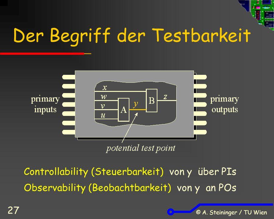 © A. Steininger / TU Wien 27 Der Begriff der Testbarkeit Controllability (Steuerbarkeit) von y über PIs Observability (Beobachtbarkeit) von y an POs