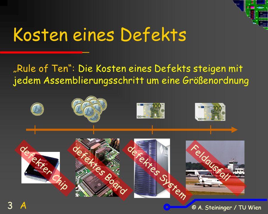 "© A. Steininger / TU Wien 3 Kosten eines Defekts defekter Chip defektes Board defektes System Feldausfall ""Rule of Ten"": Die Kosten eines Defekts stei"
