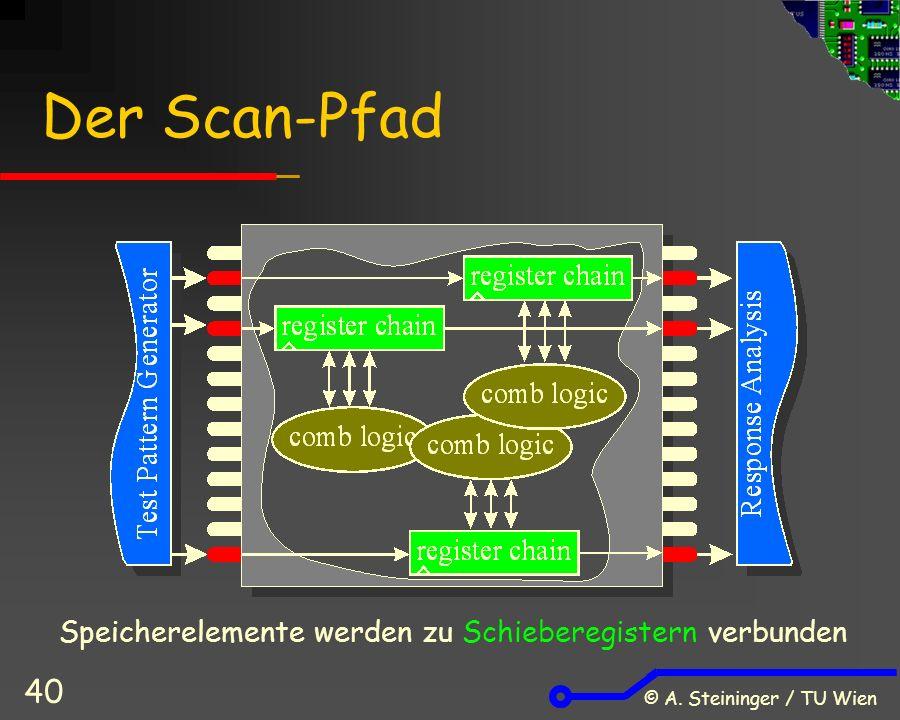 © A. Steininger / TU Wien 40 Der Scan-Pfad Speicherelemente werden zu Schieberegistern verbunden