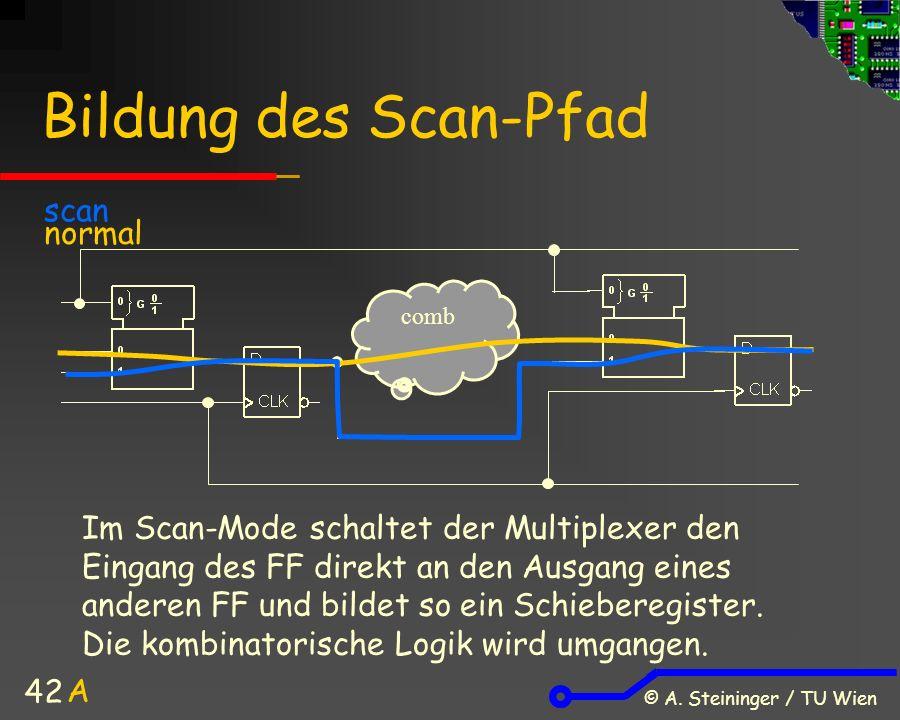© A. Steininger / TU Wien 42 Bildung des Scan-Pfad A comb normal scan Im Scan-Mode schaltet der Multiplexer den Eingang des FF direkt an den Ausgang e