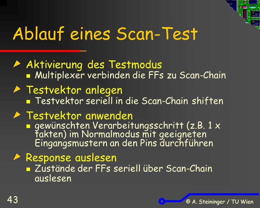 © A. Steininger / TU Wien 43 Ablauf eines Scan-Test Aktivierung des Testmodus Multiplexer verbinden die FFs zu Scan-Chain Testvektor anlegen Testvekto