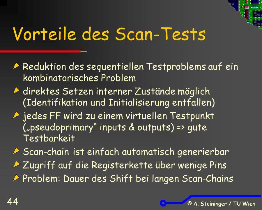 © A. Steininger / TU Wien 44 Vorteile des Scan-Tests Reduktion des sequentiellen Testproblems auf ein kombinatorisches Problem direktes Setzen interne