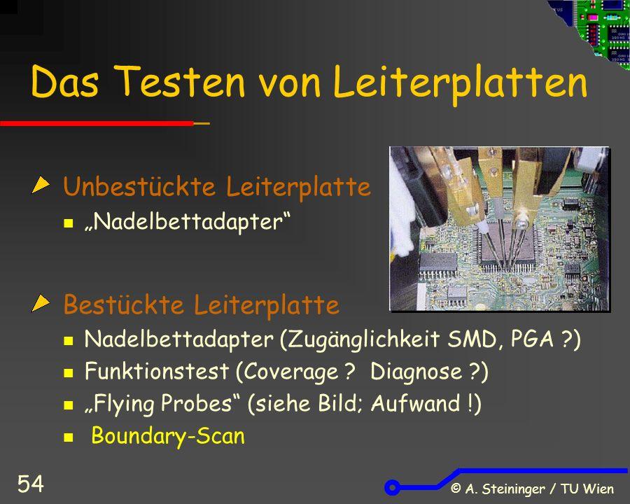 """© A. Steininger / TU Wien 54 Das Testen von Leiterplatten Unbestückte Leiterplatte """"Nadelbettadapter"""" Bestückte Leiterplatte Nadelbettadapter (Zugängl"""