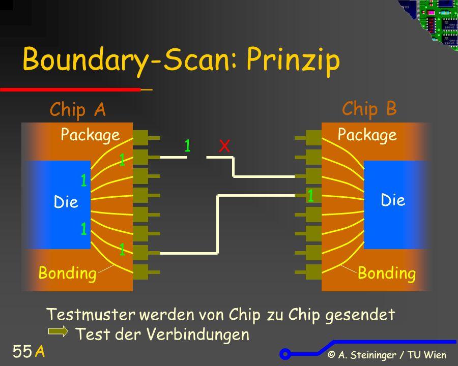 © A. Steininger / TU Wien 55 Boundary-Scan: Prinzip Die Package Chip A Chip B 11 1 1 Die 1 1 1X Bonding Testmuster werden von Chip zu Chip gesendet Te