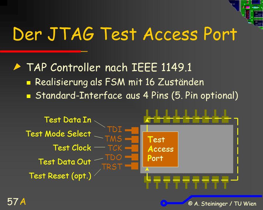 © A. Steininger / TU Wien 57 Der JTAG Test Access Port TAP Controller nach IEEE 1149.1 Realisierung als FSM mit 16 Zuständen Standard-Interface aus 4