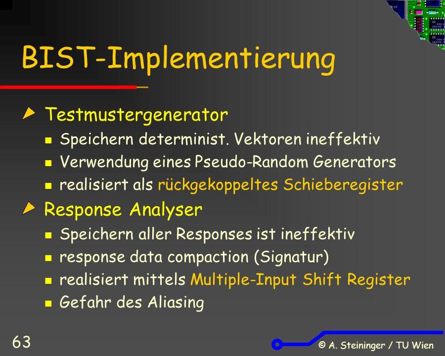 © A. Steininger / TU Wien 63 BIST-Implementierung Testmustergenerator Speichern determinist.