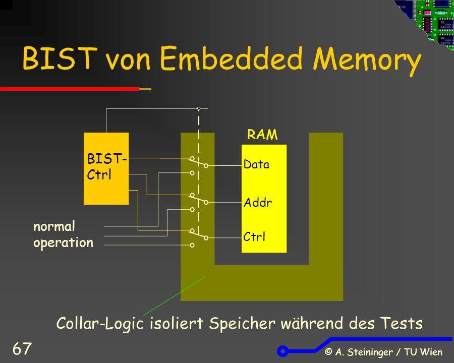© A. Steininger / TU Wien 67 BIST von Embedded Memory Collar-Logic isoliert Speicher während des Tests BIST- Ctrl RAM Data Addr Ctrl normal operation