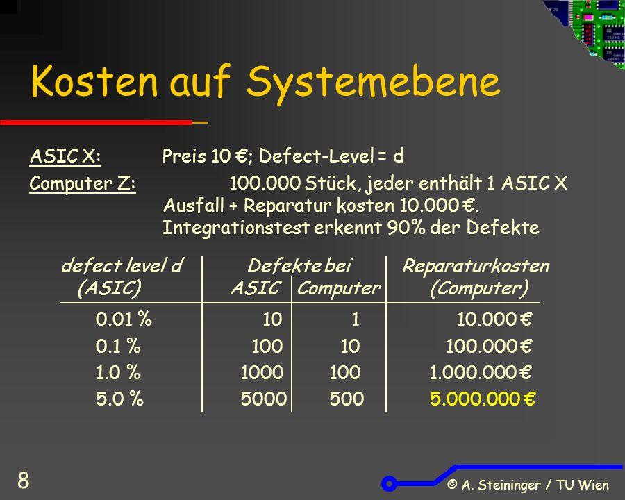 © A. Steininger / TU Wien 8 Kosten auf Systemebene ASIC X:Preis 10 €; Defect-Level = d Computer Z:100.000 Stück, jeder enthält 1 ASIC X Ausfall + Repa