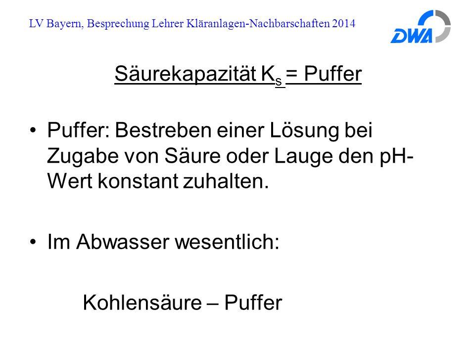 LV Bayern, Besprechung Lehrer Kläranlagen-Nachbarschaften 2014 Säurekapazität K s = Puffer Puffer: Bestreben einer Lösung bei Zugabe von Säure oder Lauge den pH- Wert konstant zuhalten.