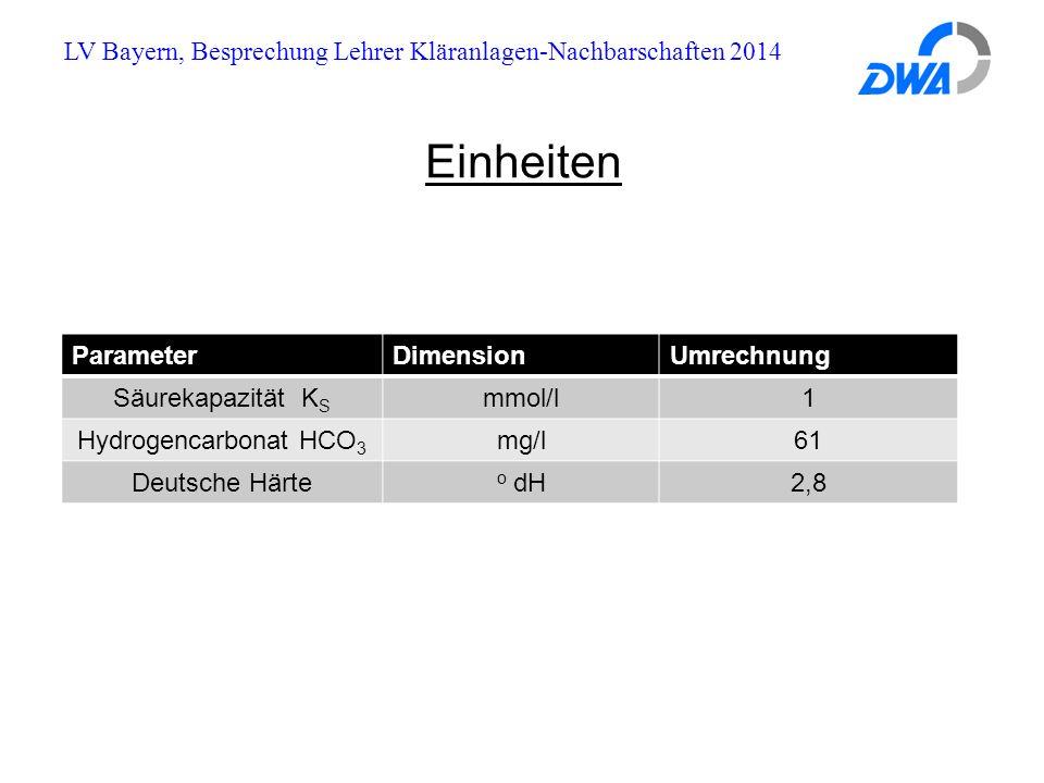 LV Bayern, Besprechung Lehrer Kläranlagen-Nachbarschaften 2014 ParameterDimensionUmrechnung Säurekapazität K S mmol/l1 Hydrogencarbonat HCO 3 mg/l61 Deutsche Härte o dH2,8 Einheiten