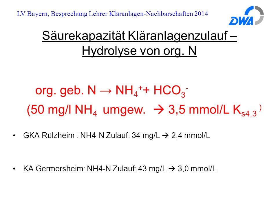 LV Bayern, Besprechung Lehrer Kläranlagen-Nachbarschaften 2014 Säurekapazität Kläranlagenzulauf – Hydrolyse von org.
