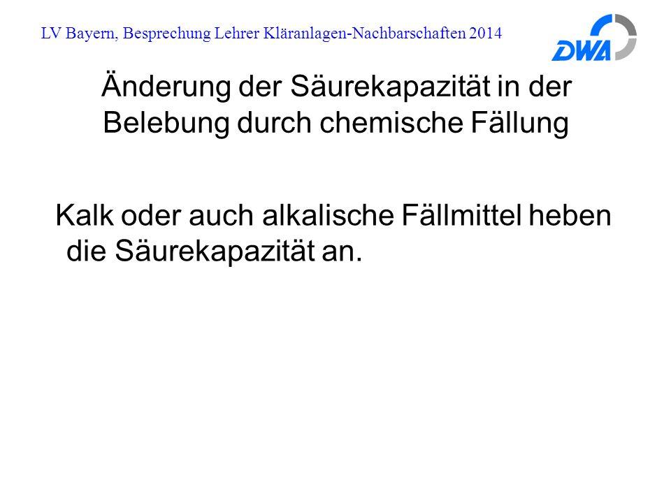 LV Bayern, Besprechung Lehrer Kläranlagen-Nachbarschaften 2014 Änderung der Säurekapazität in der Belebung durch chemische Fällung Kalk oder auch alkalische Fällmittel heben die Säurekapazität an.