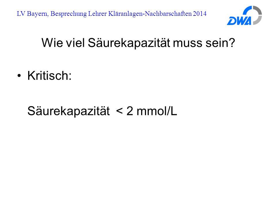 LV Bayern, Besprechung Lehrer Kläranlagen-Nachbarschaften 2014 Wie viel Säurekapazität muss sein.