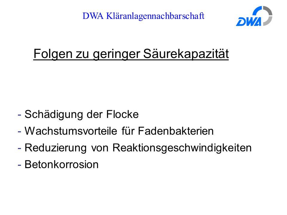 DWA Kläranlagennachbarschaft - Schädigung der Flocke - Wachstumsvorteile für Fadenbakterien - Reduzierung von Reaktionsgeschwindigkeiten - Betonkorrosion Folgen zu geringer Säurekapazität