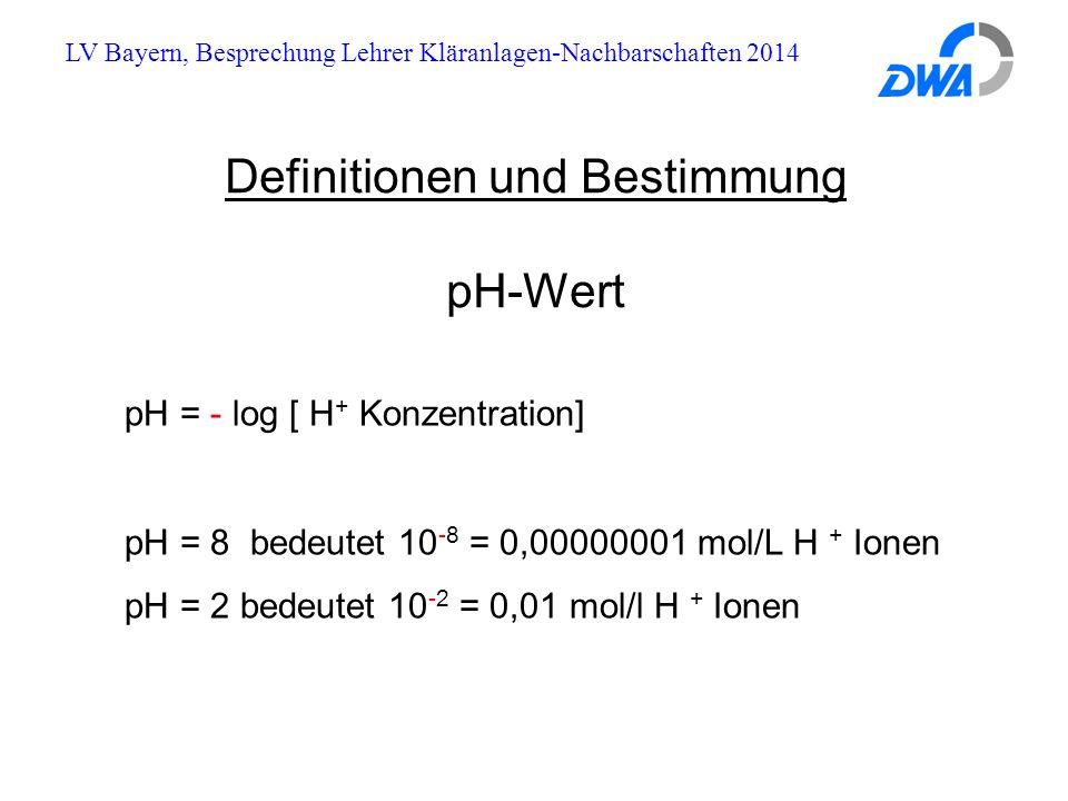 LV Bayern, Besprechung Lehrer Kläranlagen-Nachbarschaften 2014 Bestimmung der Säurekapazität durch Titrieren