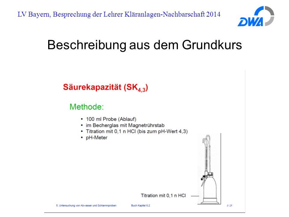 LV Bayern, Besprechung Lehrer Kläranlagen-Nachbarschaften 2014 Änderung der Säurekapazität durch biologische Reaktionen ProzessSäurekapazität Nitrifikation pro 1 kg N nitrifiziert - 0,14 mmol/L Denitrifikation von 1 kg N denitrifiziert + 0,07 mmol/L