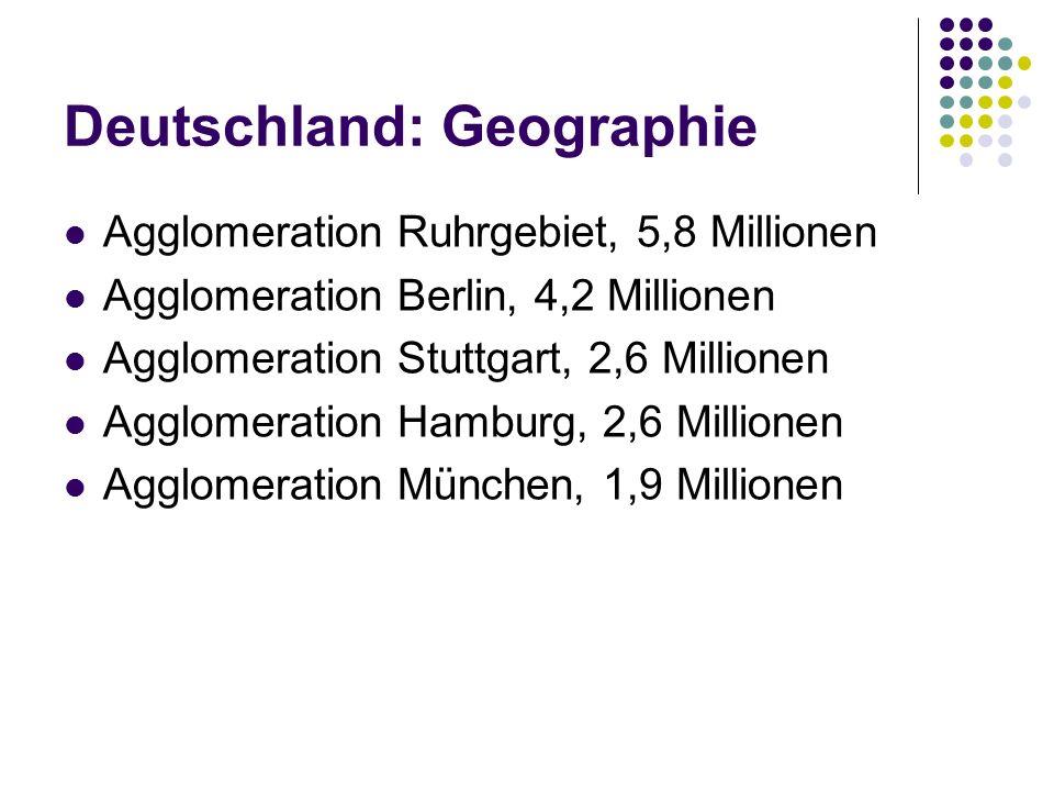Deutschland: Geographie Agglomeration Ruhrgebiet, 5,8 Millionen Agglomeration Berlin, 4,2 Millionen Agglomeration Stuttgart, 2,6 Millionen Agglomeration Hamburg, 2,6 Millionen Agglomeration München, 1,9 Millionen