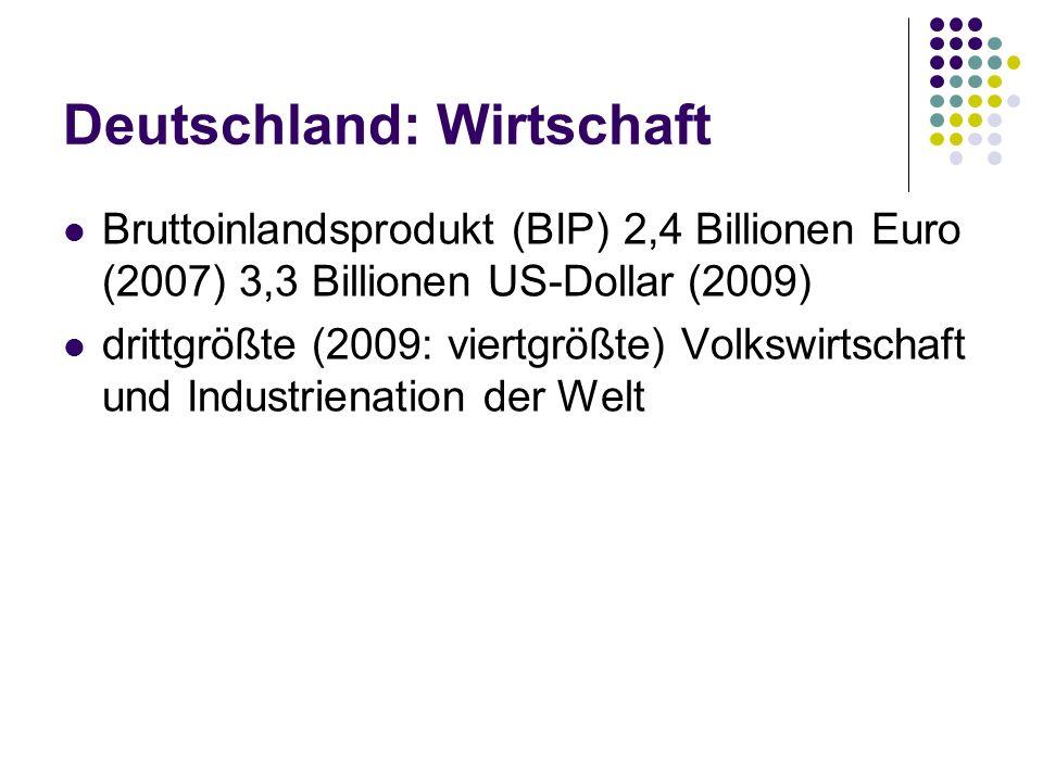 Deutschland: Wirtschaft Bruttoinlandsprodukt (BIP) 2,4 Billionen Euro (2007) 3,3 Billionen US-Dollar (2009) drittgrößte (2009: viertgrößte) Volkswirtschaft und Industrienation der Welt