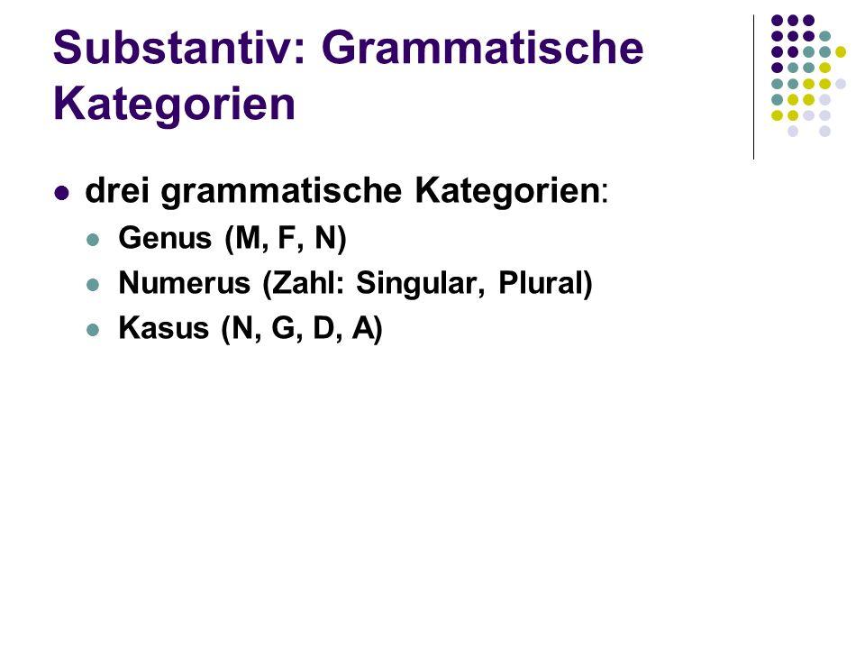 Substantiv: Grammatische Kategorien drei grammatische Kategorien: Genus (M, F, N) Numerus (Zahl: Singular, Plural) Kasus (N, G, D, A)