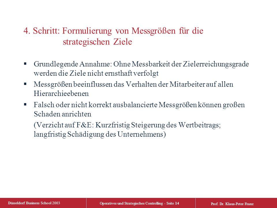 Düsseldorf Business School 2003 Operatives und Strategisches Controlling - Seite 14 Prof.