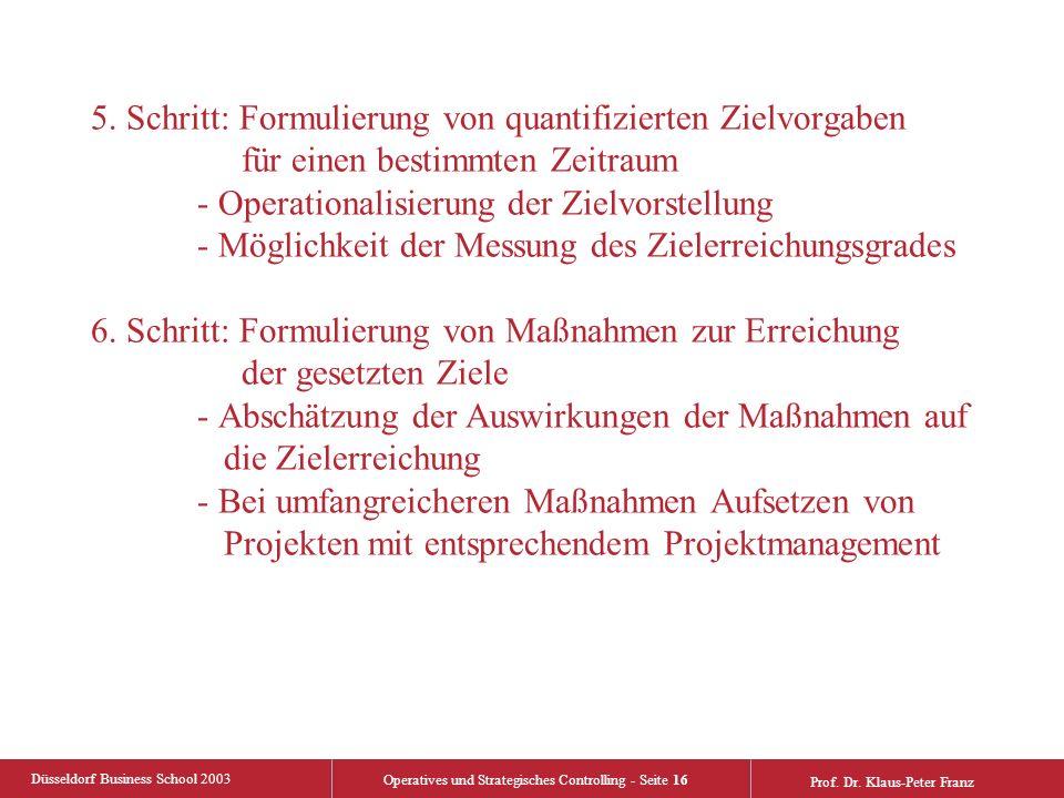 Düsseldorf Business School 2003 Operatives und Strategisches Controlling - Seite 16 Prof.