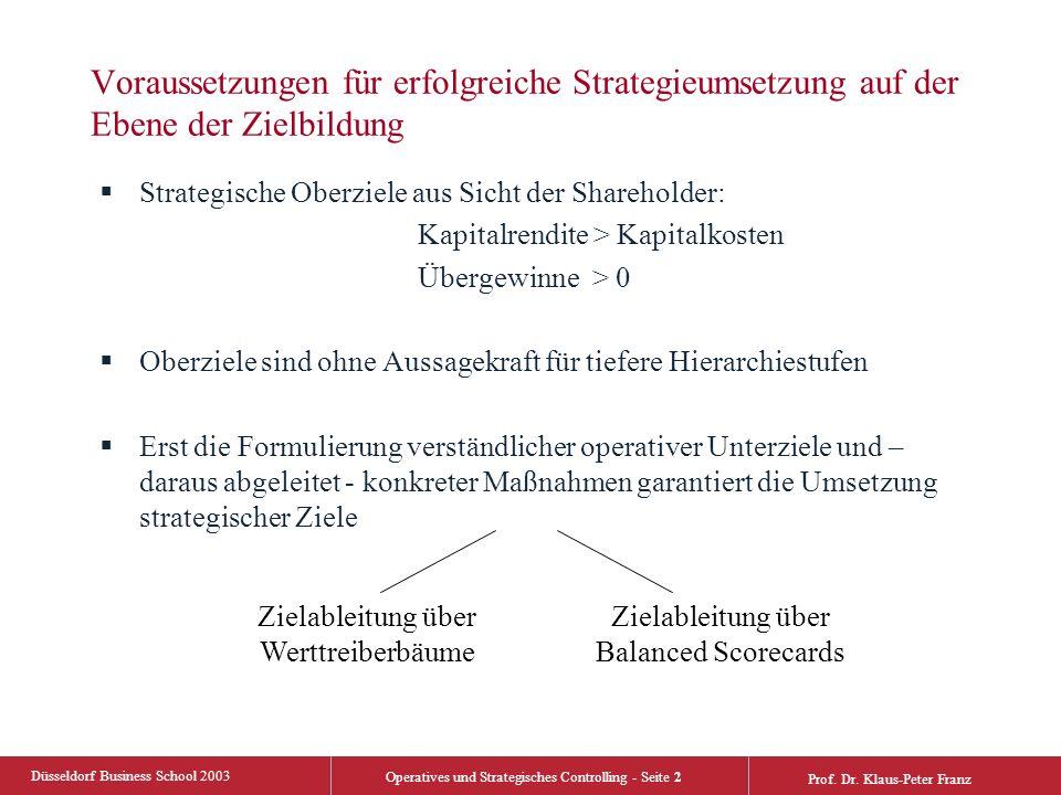 Düsseldorf Business School 2003 Operatives und Strategisches Controlling - Seite 13 Prof.