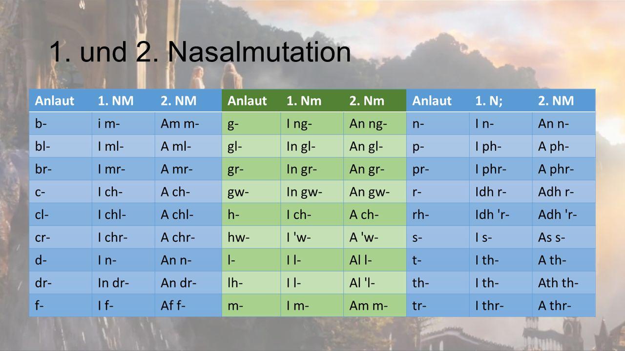 Nasalmutation ● Ausgelöst von bestimmten Wörtern auf -n ● 2-3 verschiedene Mutationen ● 1. Mutation: nach Pluralartikel in ● 2. Mutation: nach Präposi