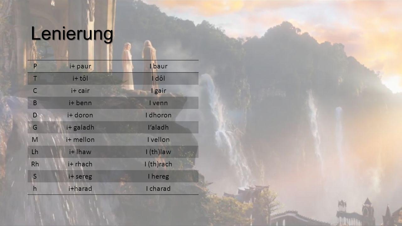 Lenierung Lenierung bei: Substantiven die auf den Artikel i folgen Adjektive die direkt hinter dem Substantiv stehen Ein direktes Satzobjekt Dem zweit