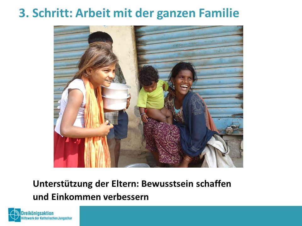 Unterstützung der Eltern: Bewusstsein schaffen und Einkommen verbessern 3.