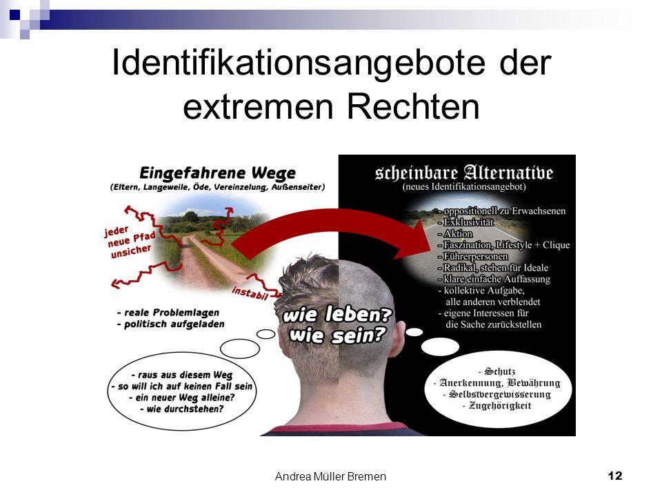 Andrea Müller Bremen12 Identifikationsangebote der extremen Rechten