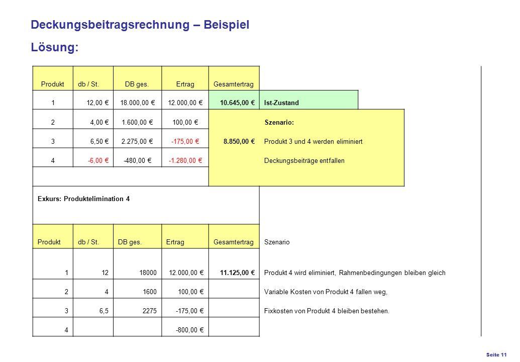Seite 11 K27 – Preis- und Konditionsgestaltung Deckungsbeitragsrechnung – Beispiel Lösung: Produktdb / St.DB ges.ErtragGesamtertrag 112,00 €18.000,00
