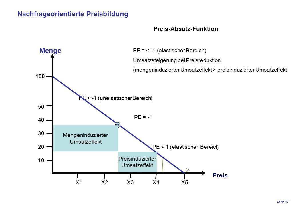 Seite 17 K27 – Preis- und Konditionsgestaltung Nachfrageorientierte Preisbildung Preis-Absatz-Funktion Preis PE>-1 (unelastischerBereich) PE< 1 (elast