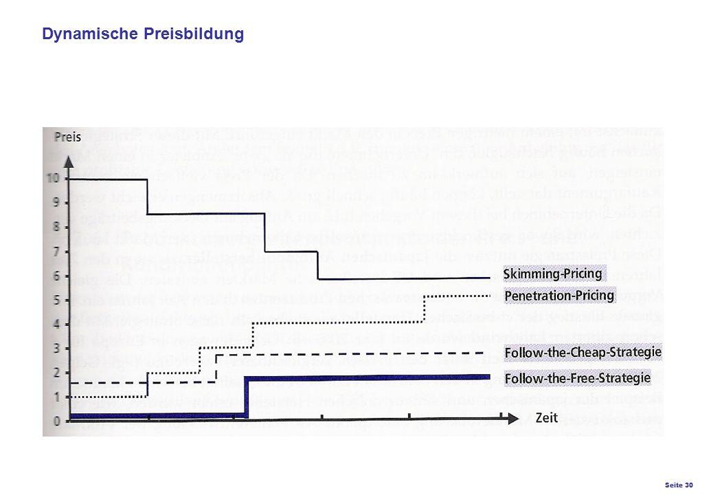 Seite 30 K27 – Preis- und Konditionsgestaltung Dynamische Preisbildung