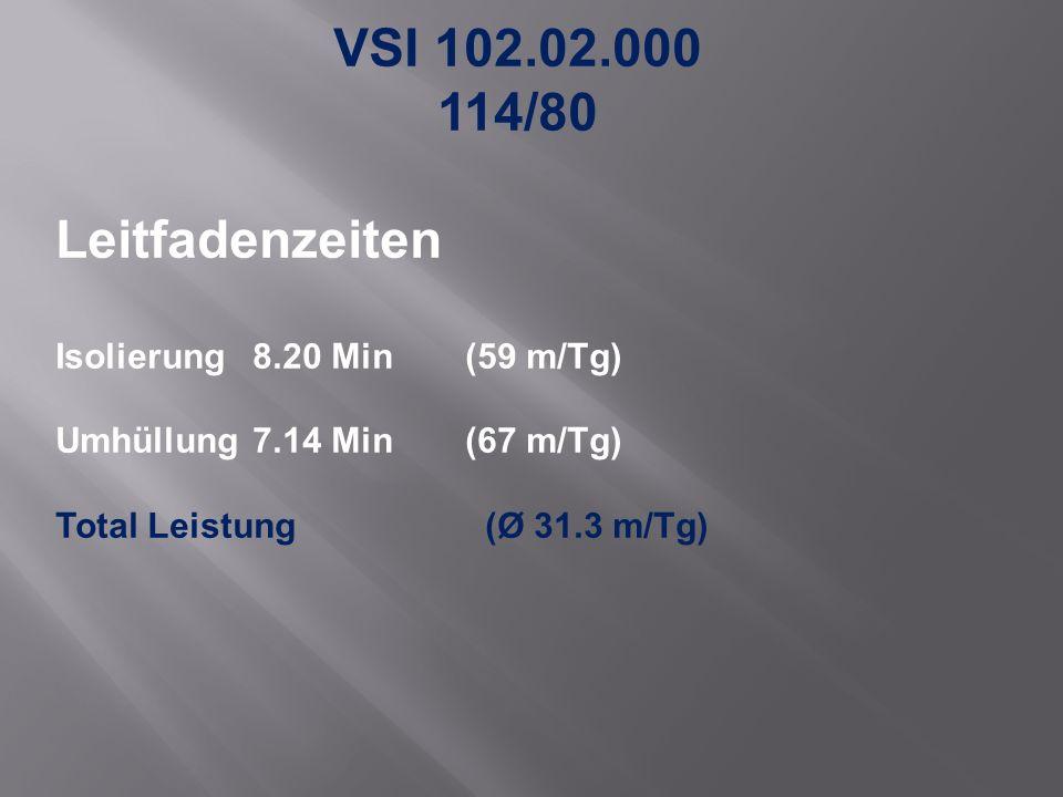 VSI 102.02.000 114/80 Leitfadenzeiten Isolierung 8.20 Min (59 m/Tg) Umhüllung7.14 Min(67 m/Tg) Total Leistung (Ø 31.3 m/Tg)