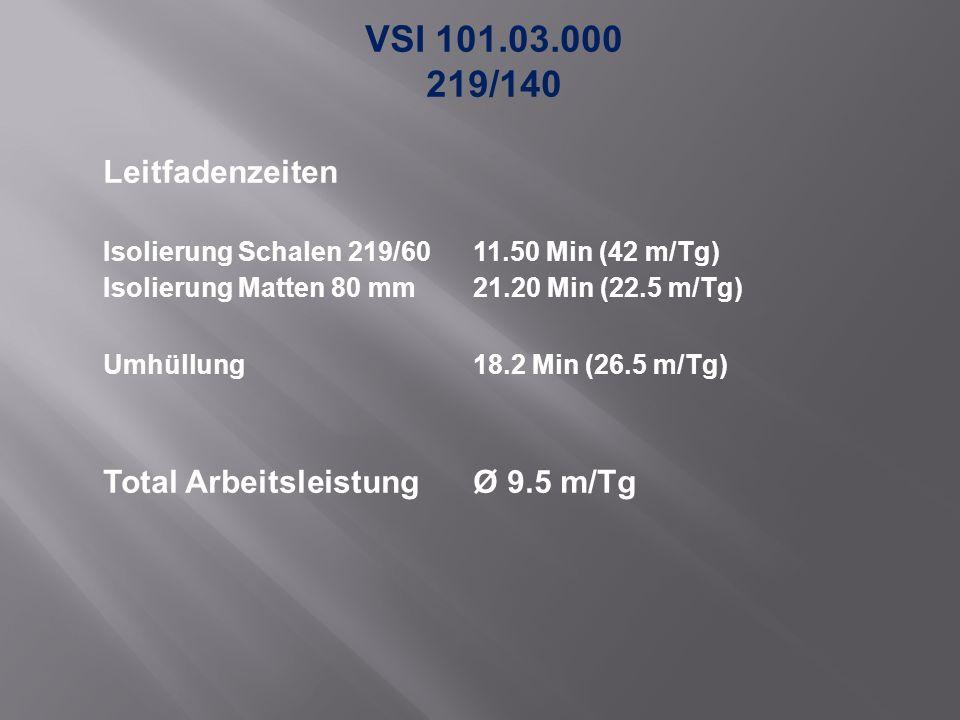 VSI 101.03.000 219/140 Leitfadenzeiten Isolierung Schalen 219/6011.50 Min (42 m/Tg) Isolierung Matten 80 mm21.20 Min (22.5 m/Tg) Umhüllung18.2 Min (26.5 m/Tg) Total ArbeitsleistungØ 9.5 m/Tg