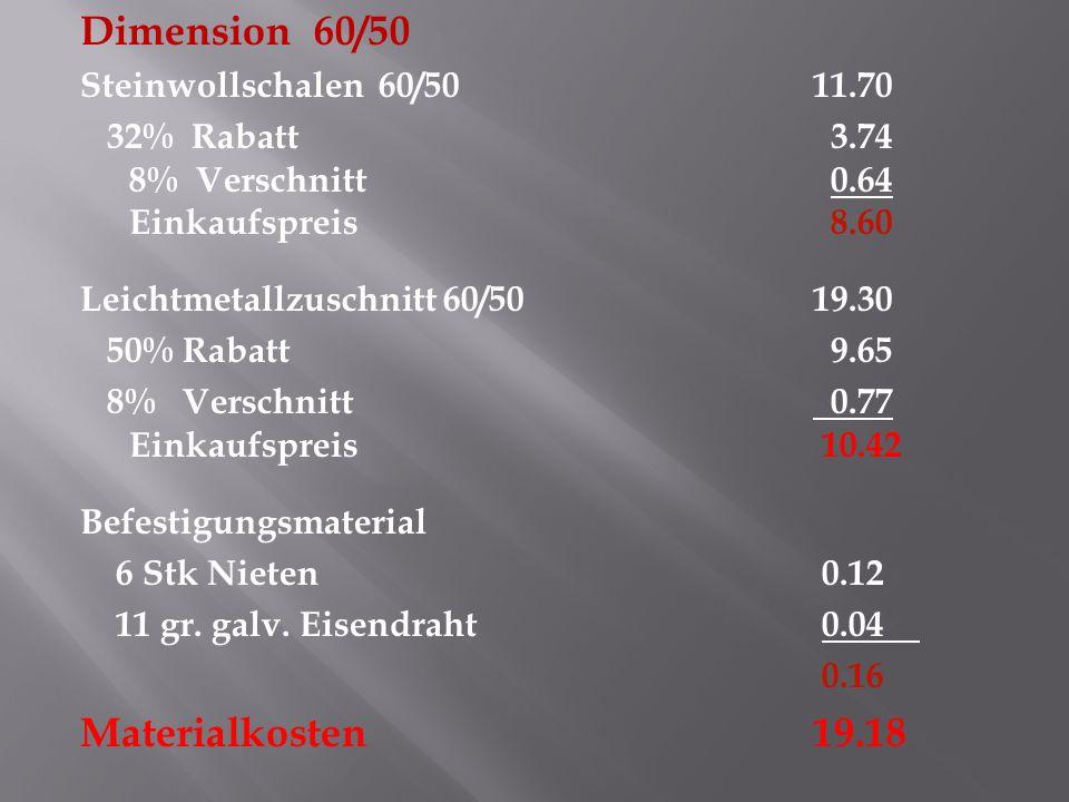 Dimension 60/50 Steinwollschalen 60/50 11.70 32% Rabatt 3.74 8% Verschnitt 0.64 Einkaufspreis 8.60 Leichtmetallzuschnitt 60/50 19.30 50% Rabatt 9.65 8% Verschnitt 0.77 Einkaufspreis 10.42 Befestigungsmaterial 6 Stk Nieten 0.12 11 gr.