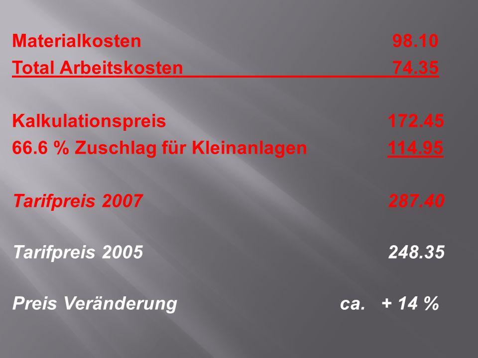 Materialkosten 98.10 Total Arbeitskosten 74.35 Kalkulationspreis172.45 66.6 % Zuschlag für Kleinanlagen 114.95 Tarifpreis 2007287.40 Tarifpreis 200524