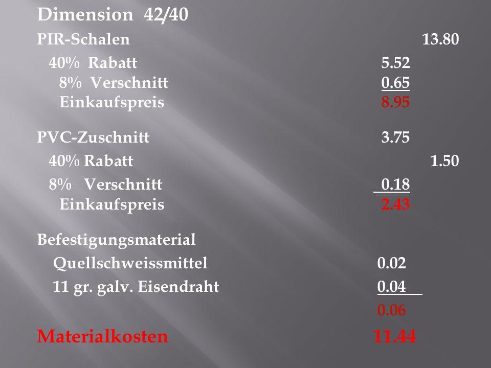 Dimension 42/40 PIR-Schalen 13.80 40% Rabatt 5.52 8% Verschnitt 0.65 Einkaufspreis 8.95 PVC-Zuschnitt 3.75 40% Rabatt 1.50 8% Verschnitt 0.18 Einkaufspreis 2.43 Befestigungsmaterial Quellschweissmittel 0.02 11 gr.