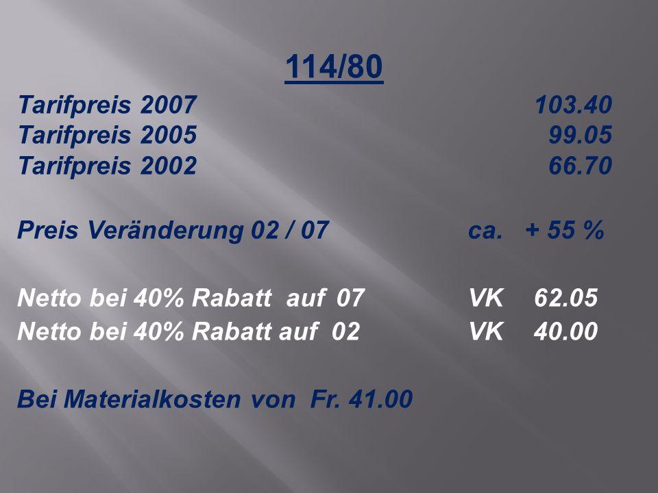 114/80 Tarifpreis 2007103.40 Tarifpreis 2005 99.05 Tarifpreis 2002 66.70 Preis Veränderung 02 / 07 ca. + 55 % Netto bei 40% Rabatt auf07VK62.05 Netto