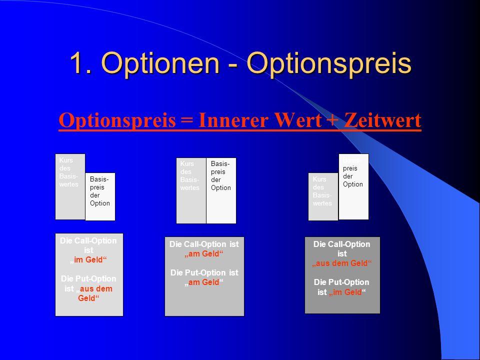 1. Optionen - Optionspreis Der Preis einer Option setzt sich aus zwei Komponenten zusammen: Innerer Wert bei Puts die Differenz zw. Basispreis und akt
