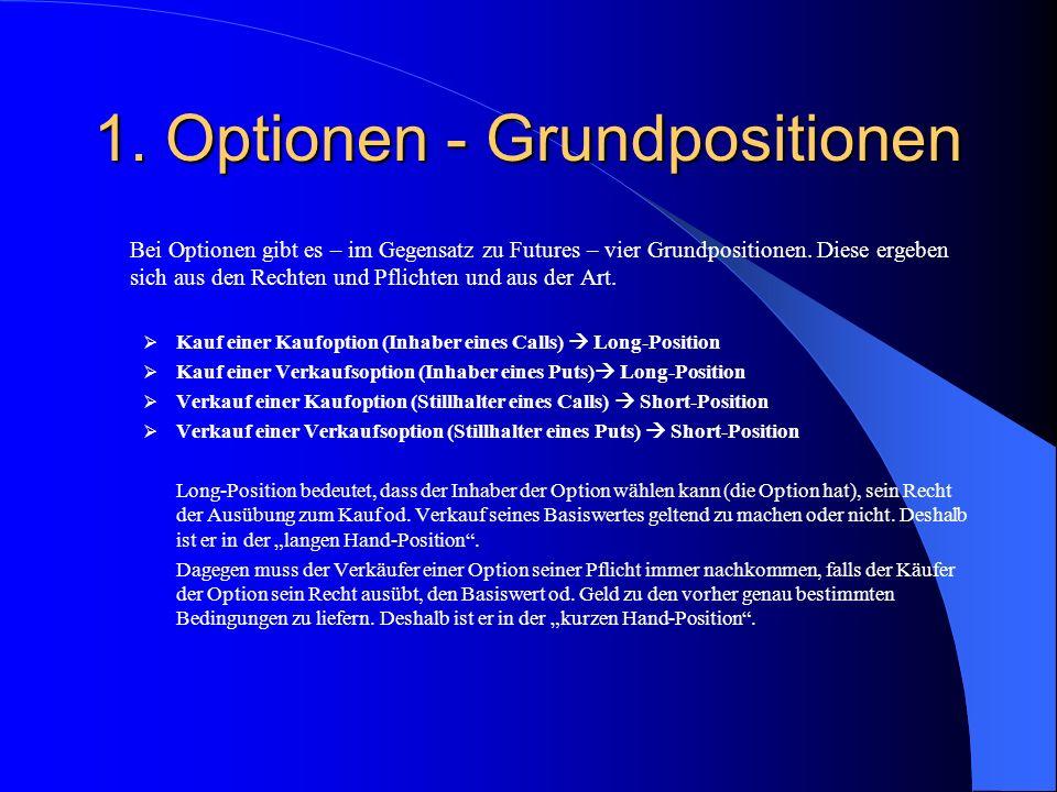 Optionsscheine Gedeckte Optionsscheine: sind eine Sonderform der nackten OS.