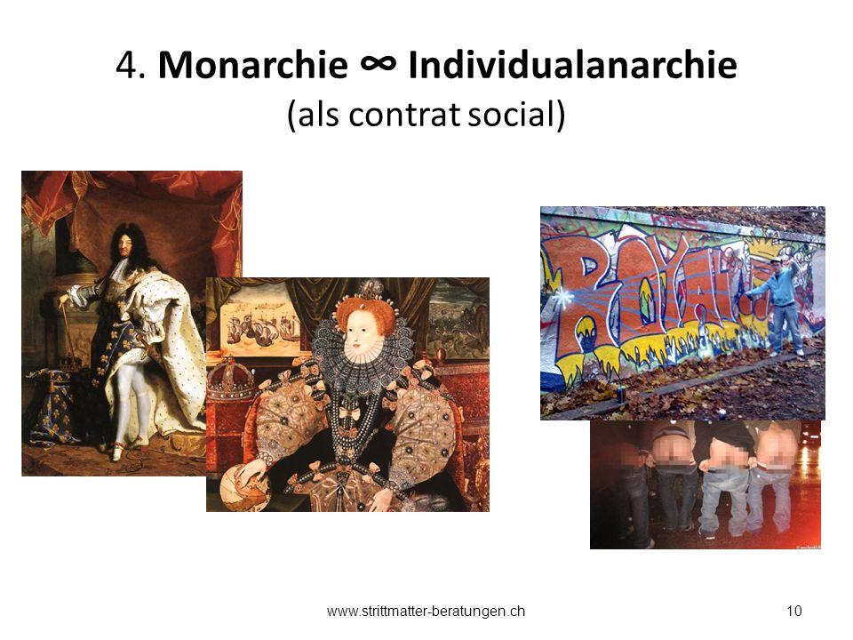 4. Monarchie ∞ Individualanarchie (als contrat social) 10www.strittmatter-beratungen.ch