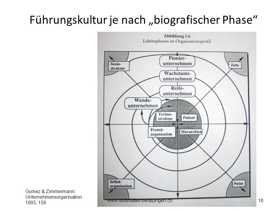 """Führungskultur je nach """"biografischer Phase Gomez & Zimmermann: Unternehmensorganisation 1993, 159 18www.strittmatter-beratungen.ch"""