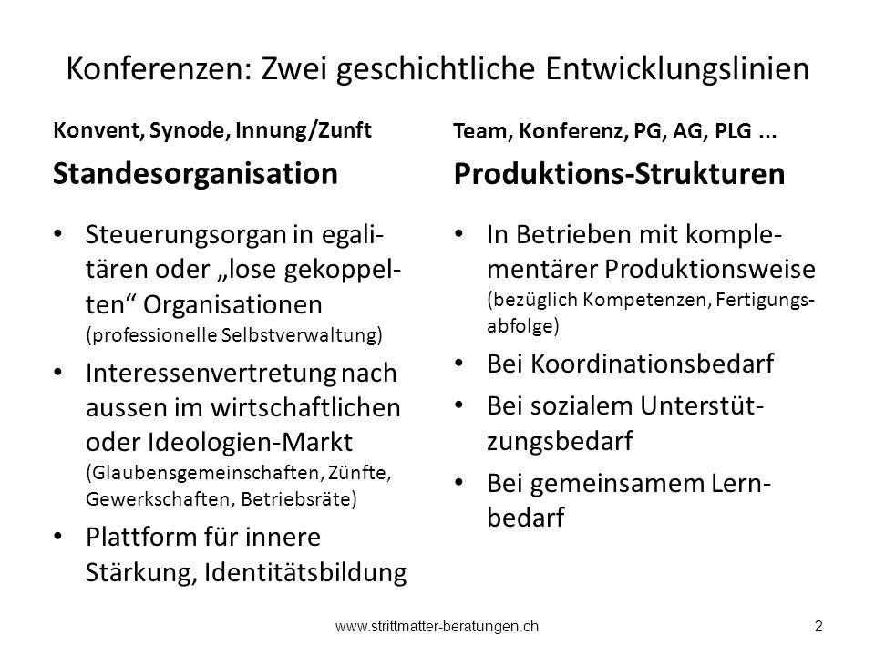 """Konferenzen: Zwei geschichtliche Entwicklungslinien Konvent, Synode, Innung/Zunft Standesorganisation Steuerungsorgan in egali- tären oder """"lose gekoppel- ten Organisationen (professionelle Selbstverwaltung) Interessenvertretung nach aussen im wirtschaftlichen oder Ideologien-Markt (Glaubensgemeinschaften, Zünfte, Gewerkschaften, Betriebsräte) Plattform für innere Stärkung, Identitätsbildung Team, Konferenz, PG, AG, PLG..."""