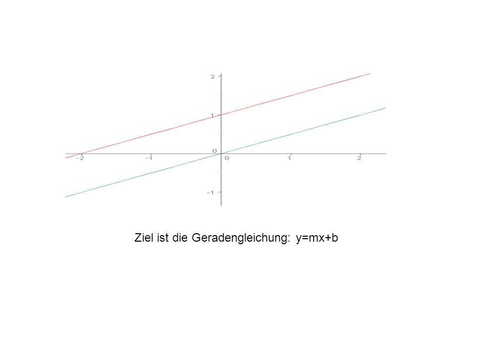 Ziel ist die Geradengleichung: y=mx+b